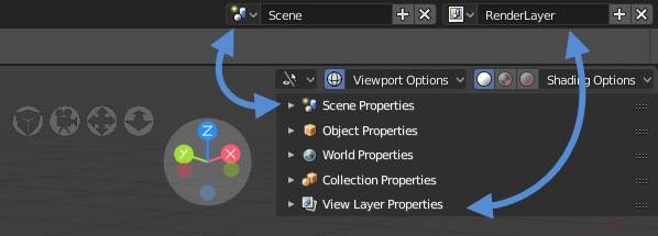 Scene and View Controls